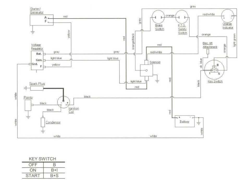 AB_0002] X740 John Deere Wiring Diagram Also John Deere Lt160 Wiring  Diagram Wiring Diagram | X740 John Deere Wiring Schematic |  | Isop Erek Minaga Numap Unnu Denli Etic Vira Mohammedshrine Librar Wiring 101