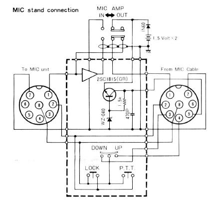 YO_9174] Kenwood Microphone Mc 60 Wiring Diagram Download DiagramSimij Synk Aidew Illuminateatx Librar Wiring 101