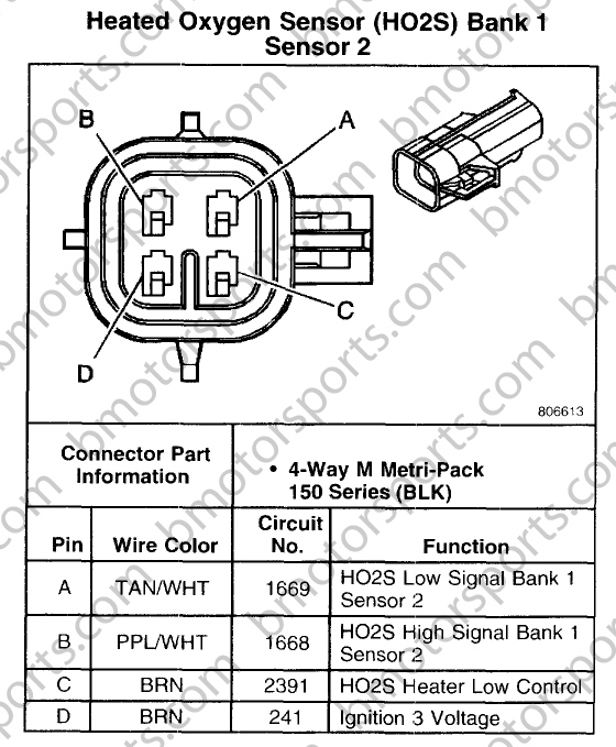 XW_7368] Bosch Universal O2 Sensor Wiring Free DiagramDrosi Benol Basi Semec Mohammedshrine Librar Wiring 101