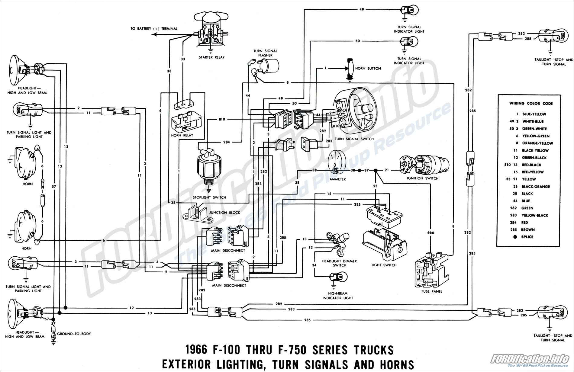 [SCHEMATICS_4CA]  EZ_6940] 1961 Ford Econoline Pickup Truck On 1965 Ford Ranchero Wiring  Diagram Schematic Wiring | Ford Truck Wire Diagram |  | Usnes Cajos Mohammedshrine Librar Wiring 101