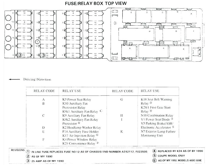 [WQZT_9871]  2002 C240 Fuse Box Kazuma 110cc Atv Wiring Diagram -  songoku.5.allianceconseil59.fr | Benz C240 Fuse Diagram |  | songoku.5.allianceconseil59.fr
