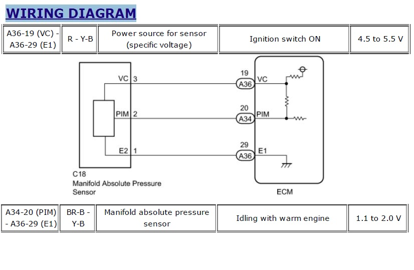 gm ls3 map sensor wiring diagram - wire diagram 2 way switch -  tomberlins.losdol2.jeanjaures37.fr  wiring diagram resource