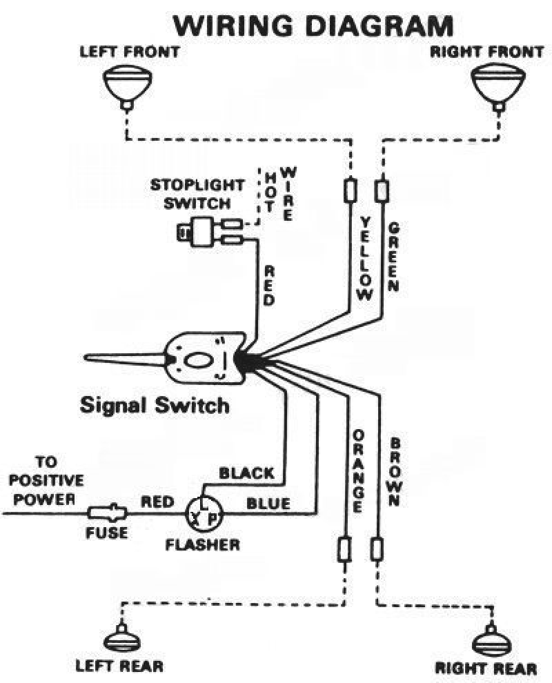 ml_6065] atv turn signal wiring diagrams schematic wiring  hicag umng mohammedshrine librar wiring 101