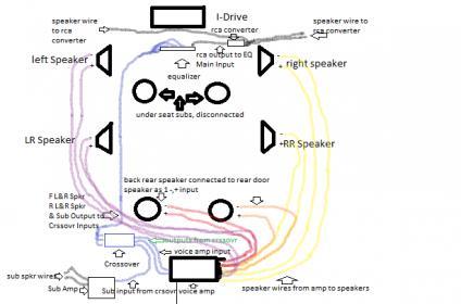TG_7123] Bmw E60 Speakers Wiring DiagramPila Hison Clesi Argu Hisre Capem Mohammedshrine Librar Wiring 101