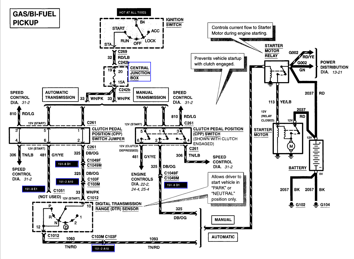 2000 Ford Excursion Wiring Schematic Wiring Diagram Camaro A Camaro A Graniantichiumbri It