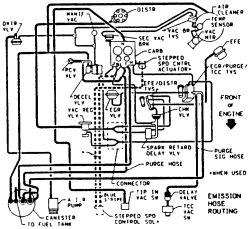 Stupendous Repair Guides Vacuum Diagrams Vacuum Diagrams Autozone Com Wiring Cloud Cranvenetmohammedshrineorg