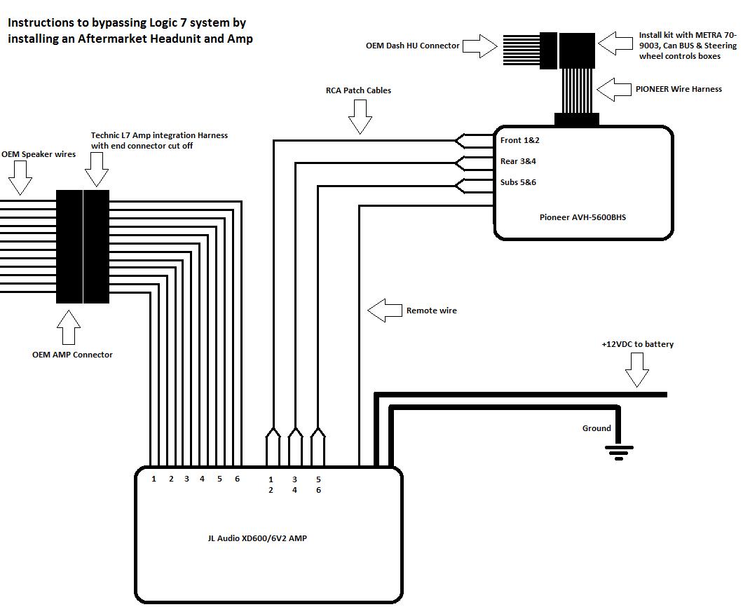 Bmw E60 Logic 7 Wiring Diagram
