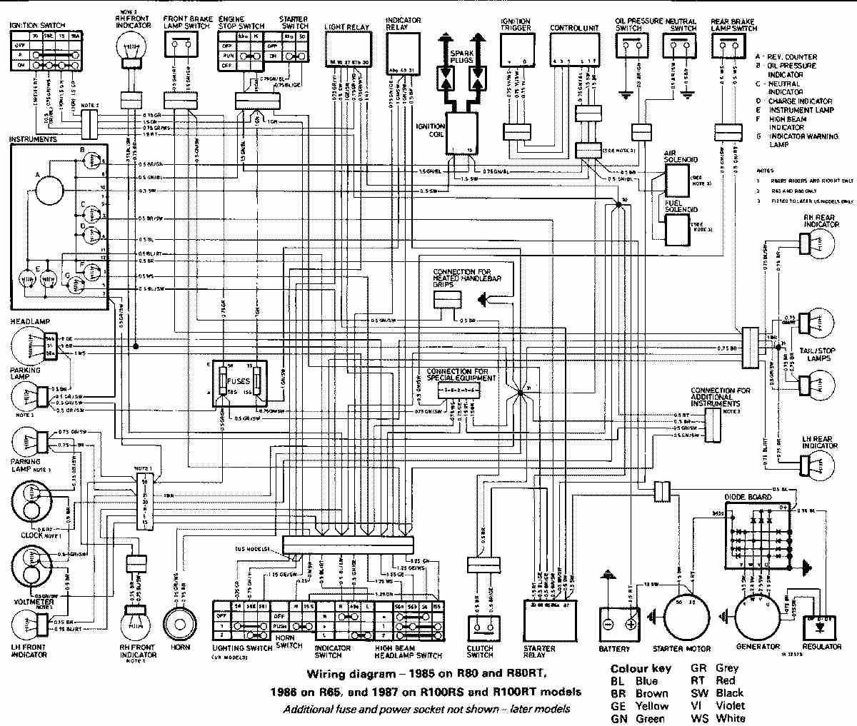Bmw F650gs Wiring Diagram Wire Diagram For Thermostat Air Bag Yenpancane Jeanjaures37 Fr