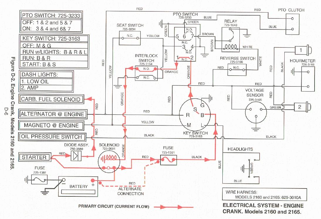 [XOTG_4463]  Cub Cadet Wiring Diagram - Wiring Diagrams | Cub Cadet Wiring Diagram Index |  | karox.fr