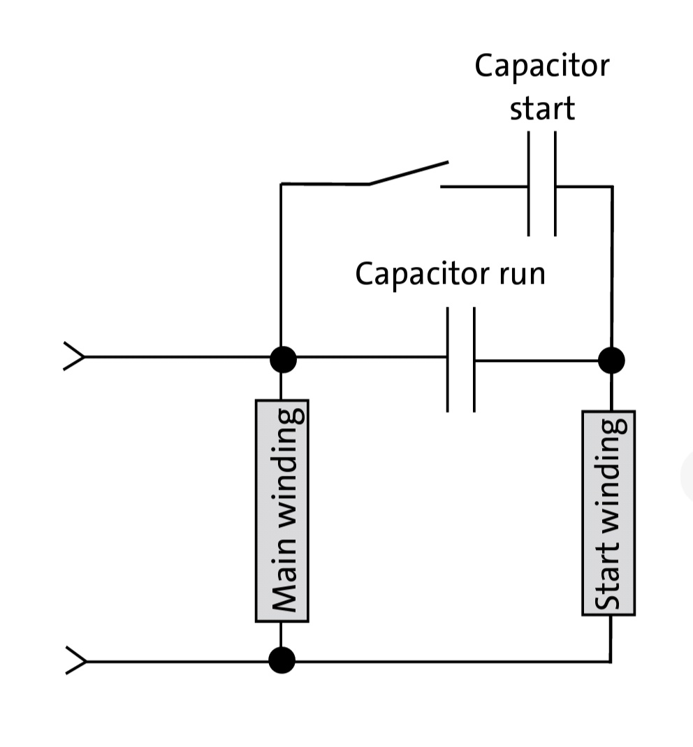 Single Phase Motor Wiring Diagram With Capacitor Start Capacitor Run from static-cdn.imageservice.cloud