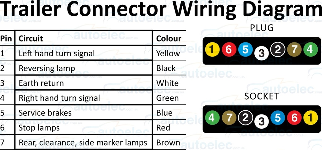 car trailer wiring diagram nz rd 9310  demoncouk wpp wiring uktelephone aphonewiringcctdiagramgif  demoncouk wpp wiring uktelephone