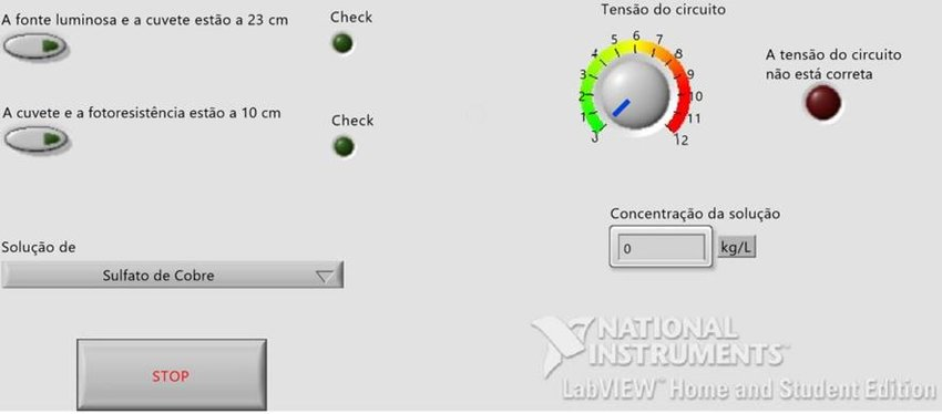 Superb Painel De Interface Download Scientific Diagram Wiring Cloud Lukepaidewilluminateatxorg