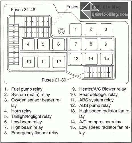 Super Bmw M3 E36 Starter Auto Electrical Wiring Diagram Wiring Cloud Licukaidewilluminateatxorg