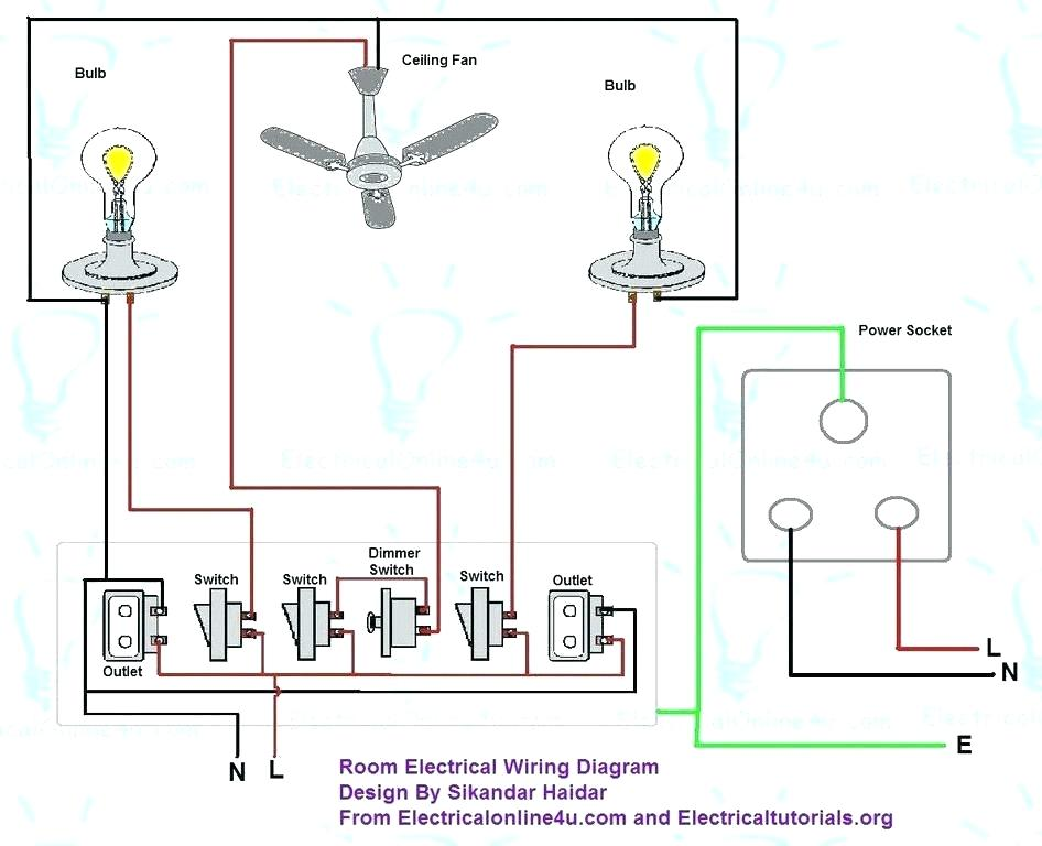 Groovy Simple Guitar Wiring Diagrams Mcafeehelpsupports Com Wiring Cloud Inklaidewilluminateatxorg
