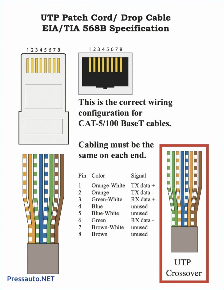 Cat5E Wiring Diagram Wall Jack from static-cdn.imageservice.cloud