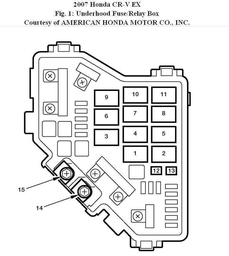 Sz 1748 Under Hood Fuse Diagram 2007 Scion Download Diagram