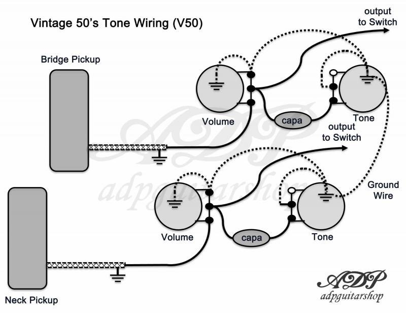 Marvelous Gibson Les Paul Bfg Wiring Diagram Auto Electrical Wiring Diagram Wiring Cloud Mousmenurrecoveryedborg