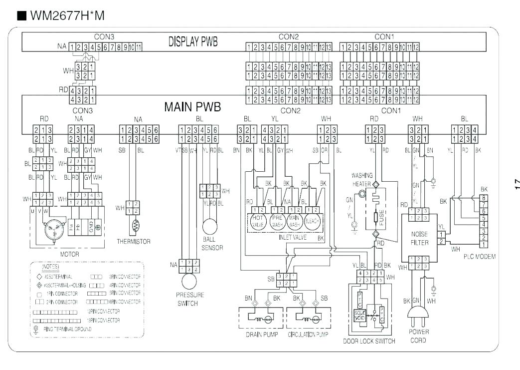 Unimac Wiring Diagram 06 Astra Fuse Box Location Begeboy Wiring Diagram Source