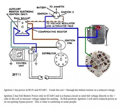 tf_7680] two wire alternator wiring diagram mopar download diagram  argu omen heeve strai faun isop heeve mohammedshrine librar wiring 101