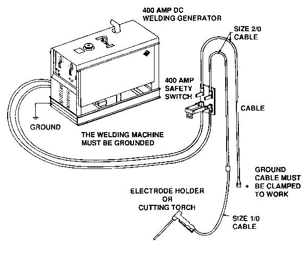 [DVZP_7254]   MA_1037] Welder Generator Wiring Diagram Free Diagram | Welding Generator Diagram |  | Eachi Eatte Usly Inrebe Mohammedshrine Librar Wiring 101