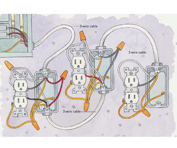 Circuit Wiring Multiple Outlets 2011 F 150 Ignition Wiring Diagram Begeboy Wiring Diagram Source
