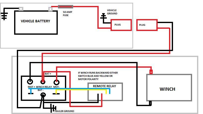 wf_4879] boat trailer plug wiring diagram wiring diagram  socad strai icand jebrp getap throp aspi mohammedshrine librar wiring 101
