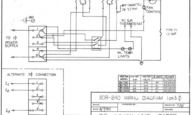 diagram 3 hp 2 2kw 3 phase 6 pole ac induction motor full hd
