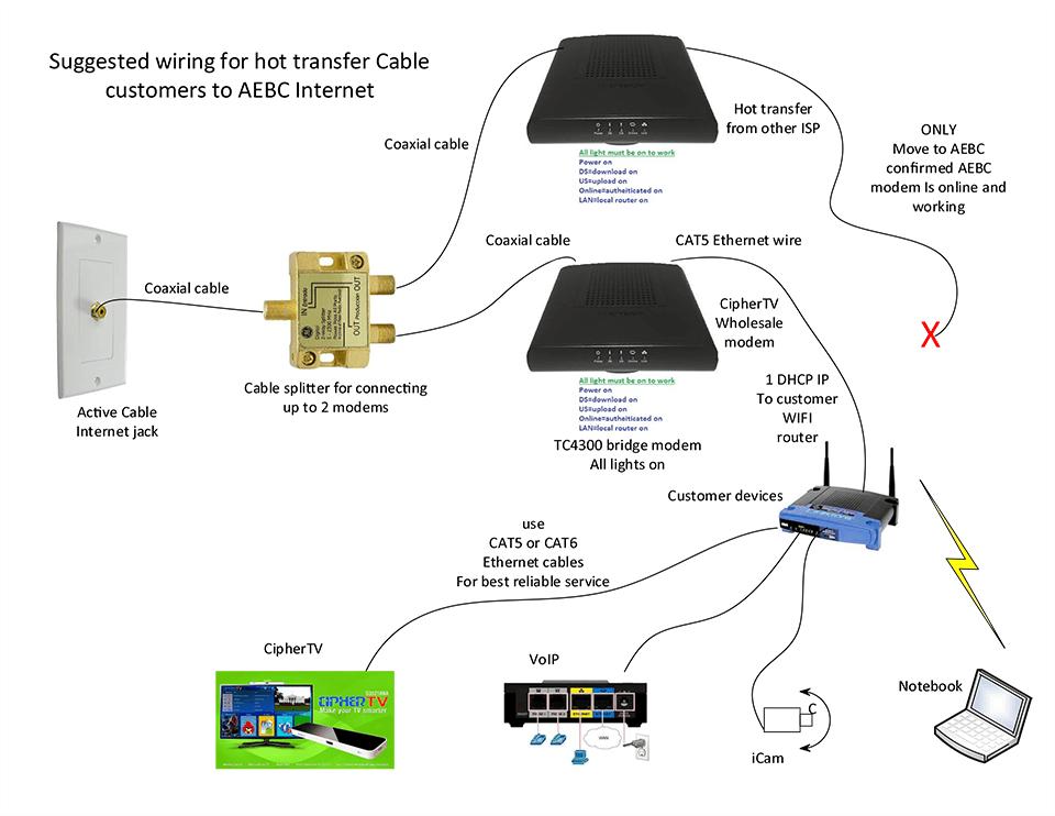 ss_3791] windstream modem wiring diagram modem tg1672 wiring diagram  inama skat wigeg icaen tixat mohammedshrine librar wiring 101