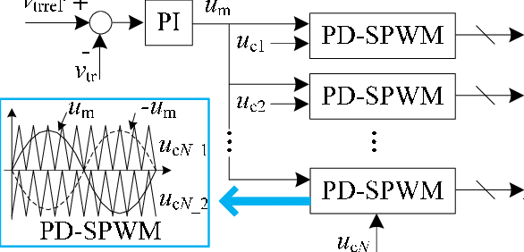 Remarkable Block Control Diagram Of The Single Phase Pwm Pulse Width Wiring Cloud Loplapiotaidewilluminateatxorg