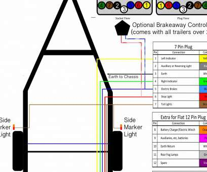 Ca 8381 Pin Flat Trailer Wiring Diagram Get Free Image About Wiring Diagram Schematic Wiring