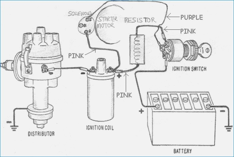 Magnificent Gm Coil And Distributor Wiring Diagram Wiring Diagram Database Wiring Cloud Apomsimijknierdonabenoleattemohammedshrineorg