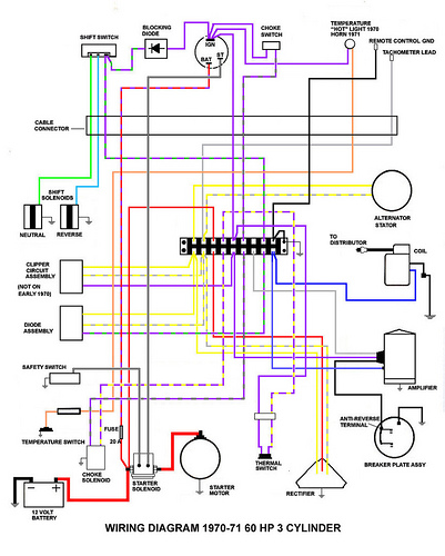 Johnson Outboard Ignition Switch Wiring Diagram from static-cdn.imageservice.cloud