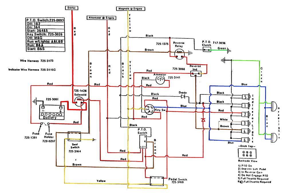 Cub Cadet 1720 Fuse Diagram - Wiring Diagrams enfix solution-favour -  solution-favour.scuoladellinfanziataranto.itsolution-favour.scuoladellinfanziataranto.it