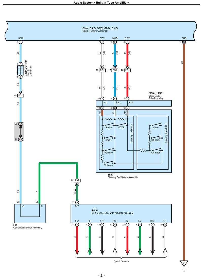 Brilliant Wiring Diagram For Parrot Ck3100 Basic Electronics Wiring Diagram Wiring Cloud Monangrecoveryedborg