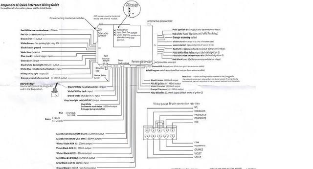 TL_1715] Viper 3305V Wiring Diagram Schematic WiringHist Isra Wigeg Mohammedshrine Librar Wiring 101