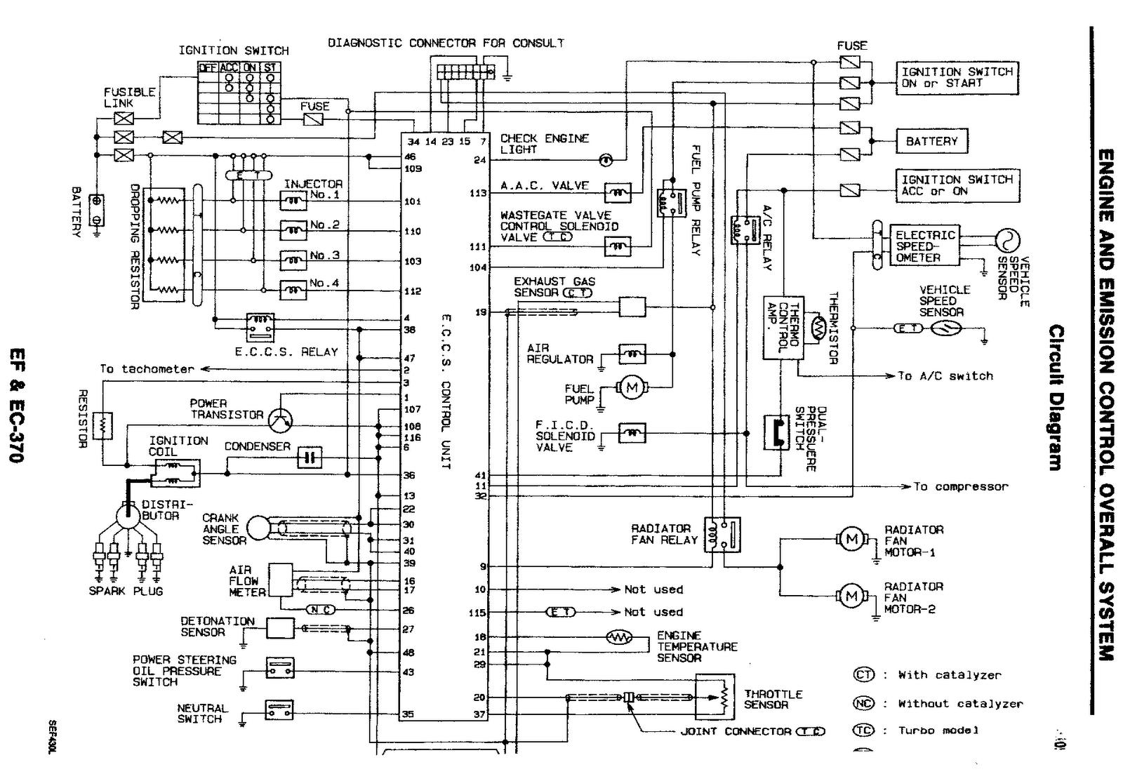 1998 Mitsubishi Eclipse Wiring Diagram - Fusebox and Wiring Diagram  component-penny - component-penny.parliamoneassieme.it | 1998 Mitsubishi Eclipse Wiring |  | diagram database