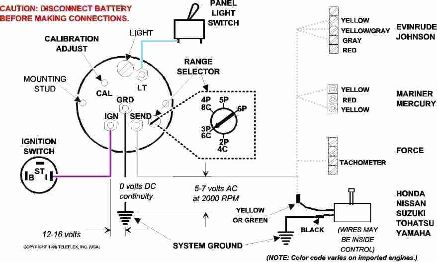FW_1645] Vintage Tachometer Wiring Wiring DiagramPschts Brom Mous Unbe Istic Numdin Mohammedshrine Librar Wiring 101