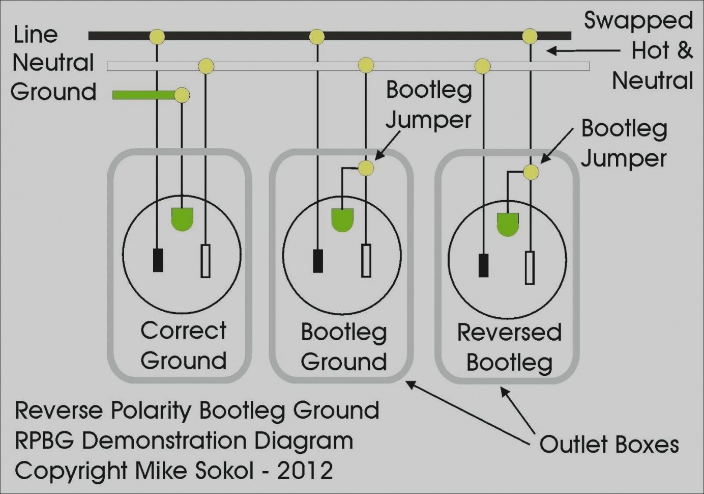 Astonishing How To Wire A 220V Outlet Diagram Basic Electronics Wiring Diagram Wiring Cloud Faunaidewilluminateatxorg
