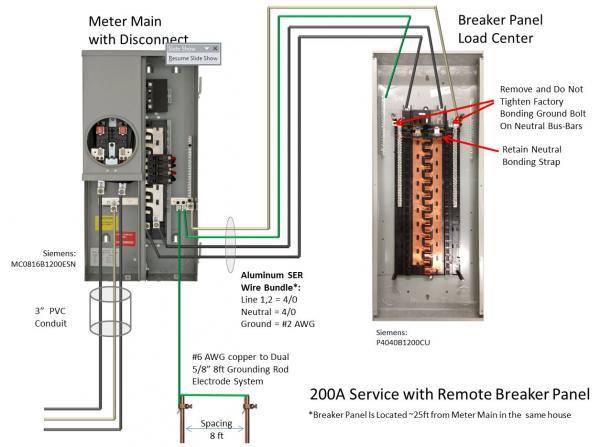 LN_4185] 200 Amp Service Wiring Diagram Download Diagram