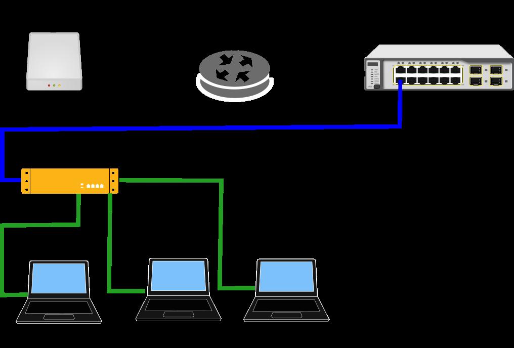 Fabulous Router Setup Diagram Today Diagram Data Schema Wiring Cloud Staixaidewilluminateatxorg