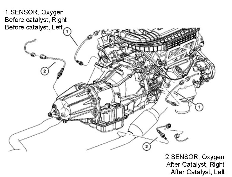 2 5 Chrysler Engine Diagram Wiring Diagram Frankmotors Es