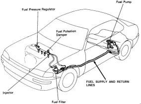 2010 Corolla Fuel Filter Location - Wiring Diagram Recent mind-looting -  mind-looting.cosavedereanapoli.it | 2014 Toyota Corolla Fuel Filter |  | mind-looting.cosavedereanapoli.it