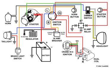 HN_2860] 76 Shovelhead Electric Wiring Harley Davidson Forums Download  DiagramOstom Shopa Mohammedshrine Librar Wiring 101