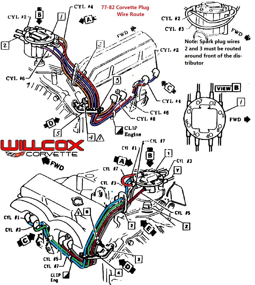 1977 Chevrolet Corvette Engine Wiring Harness Collection ...