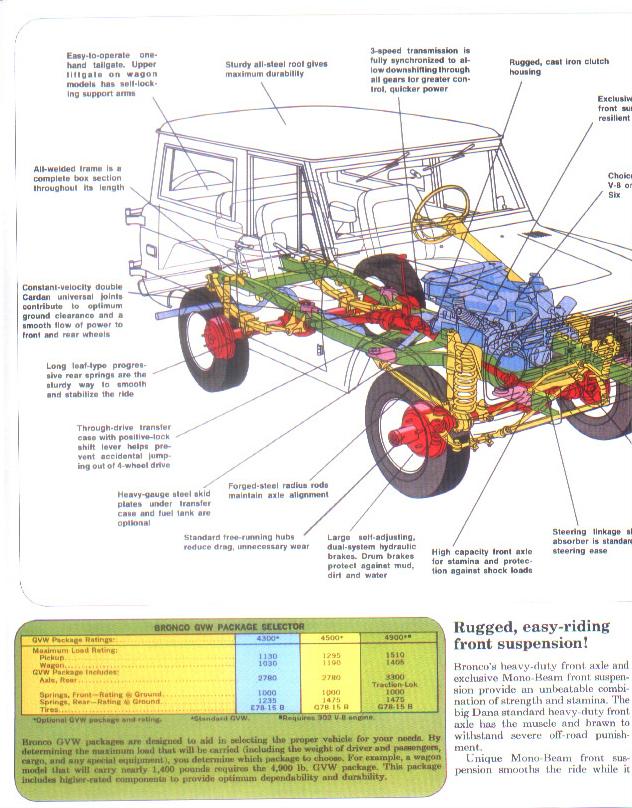 CC_8304] 1966 1977 Ford Bronco Sale Wiring DiagramUmize Benkeme Mohammedshrine Librar Wiring 101