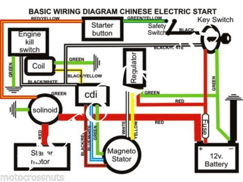 Incredible Quad 250 Wiring Diagram Today Diagram Data Schema Wiring Cloud Overrenstrafr09Org