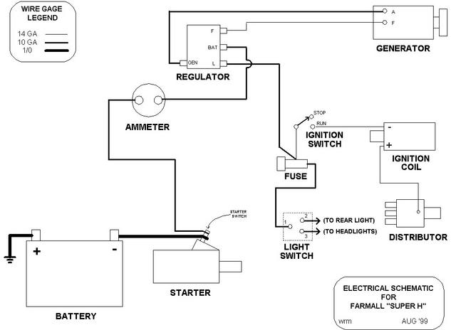 EWN_200] Farmall M Tractor Ignition Wiring | subject-advantage wiring  diagram option | subject-advantage.confort-satisfaction.frConfort Satisfaction