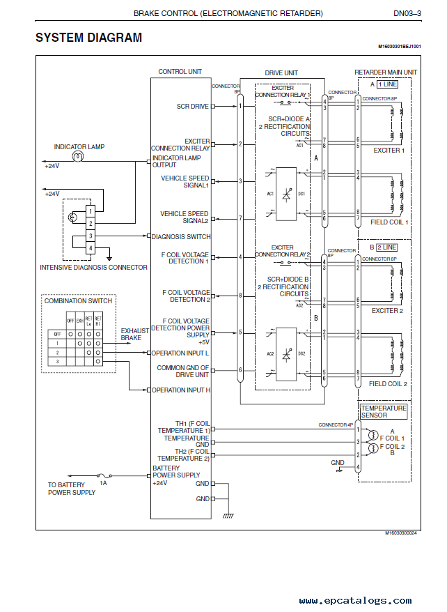 [SCHEMATICS_4JK]  YB_0231] Ford Mustang Radio Wiring Diagram On 2010 Hino 268 Wiring Diagram  Download Diagram | Fuse Box Diagram Hino Truck |  | Habi Nowa Numap Mohammedshrine Librar Wiring 101
