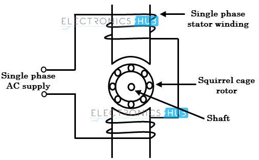 Peachy Types Of Single Phase Induction Motors Wiring Cloud Hemtshollocom