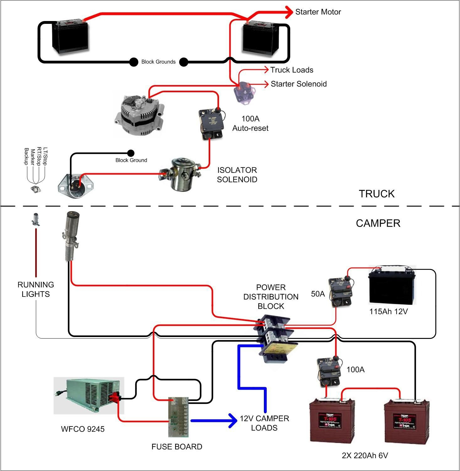 Rv Dual Battery Switch Wiring Diagram from static-cdn.imageservice.cloud